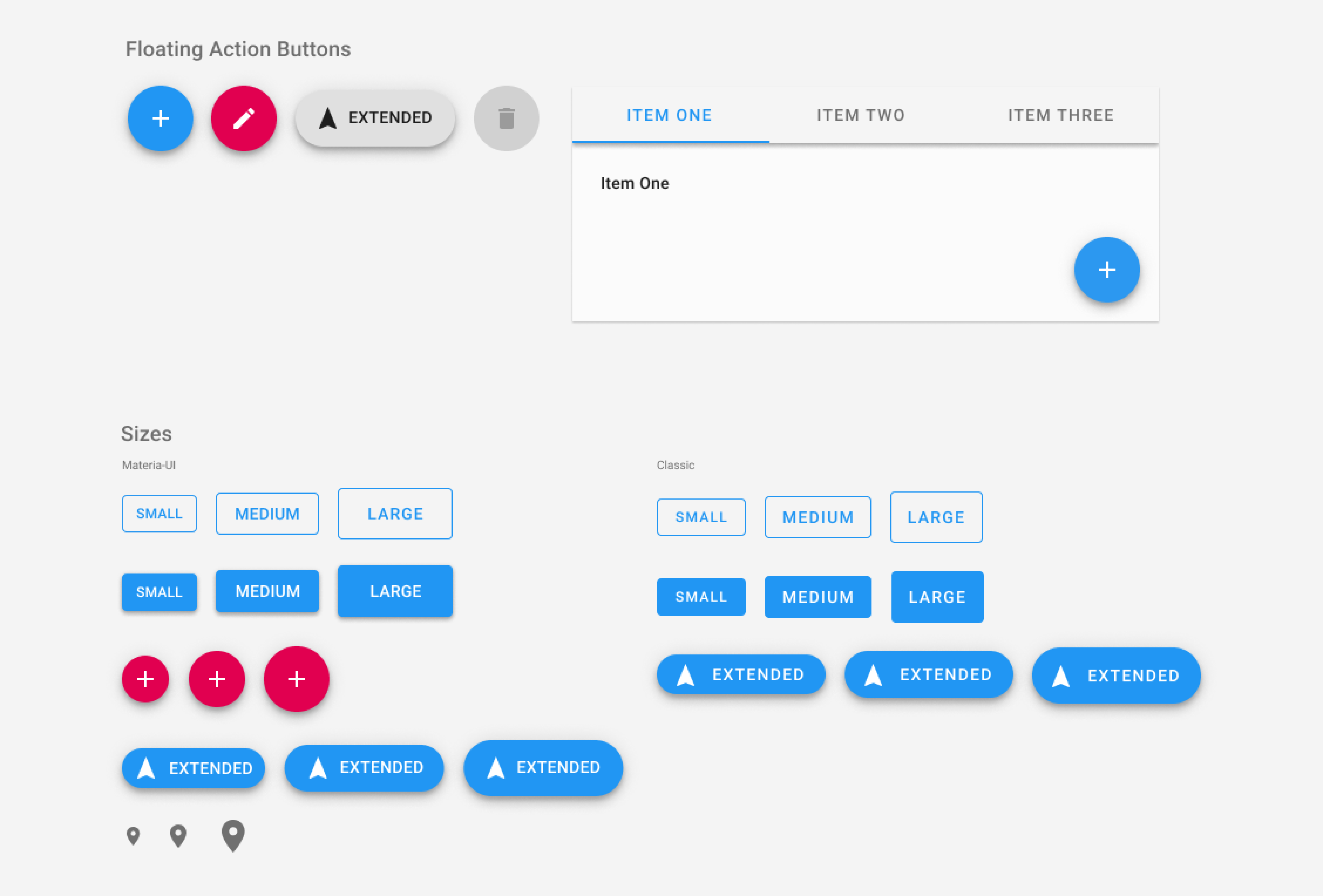 Fively Material UI Figma Kit